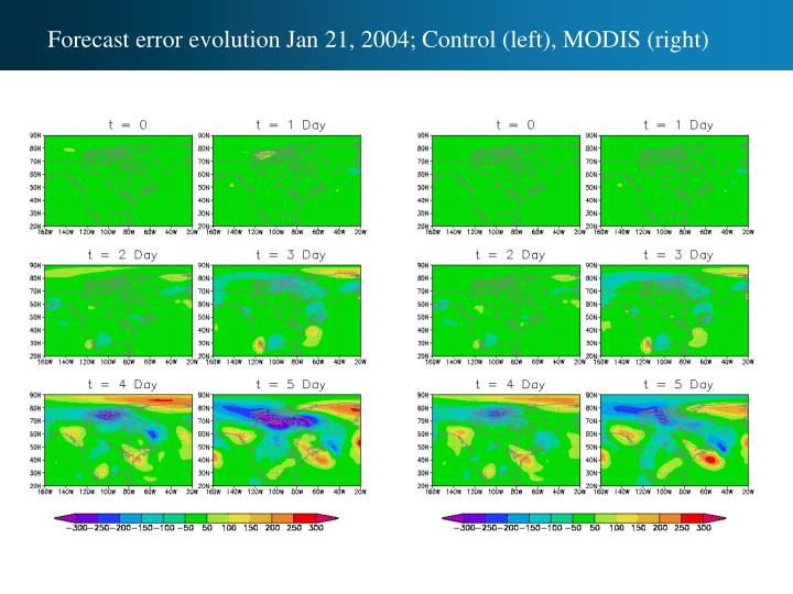 Forecast error evolution Jan 21, 2004; Control (left), MODIS (right)