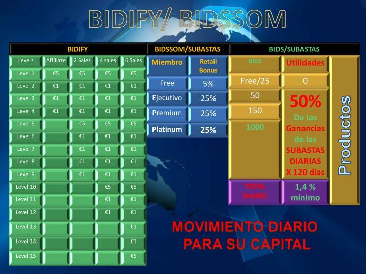 BIDIFY/ BIDSSOM