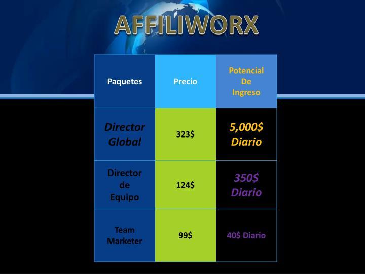 AFFILIWORX