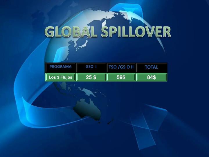 GLOBAL SPILLOVER