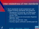 inter relatedness of new standards