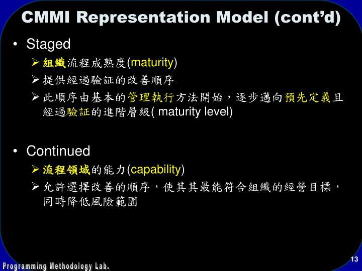 CMMI Representation Model (cont'd)