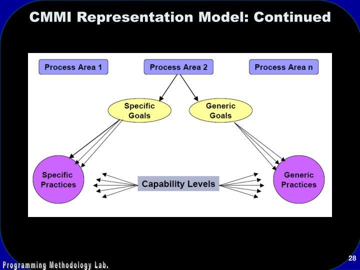 CMMI Representation Model: Continued