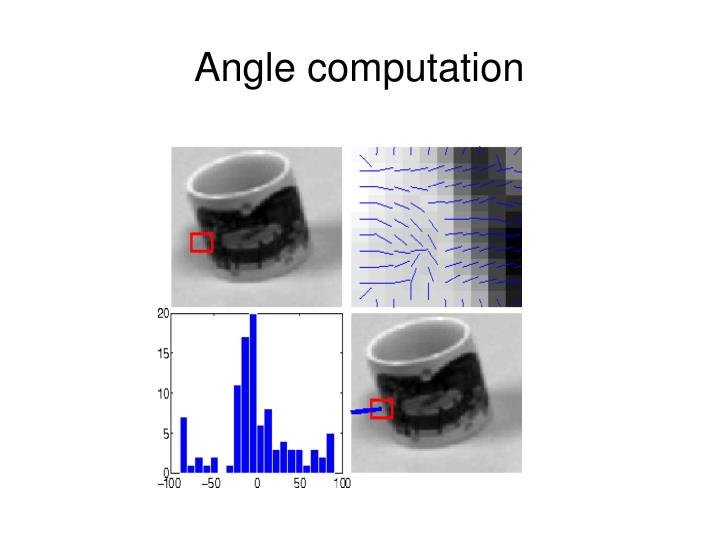 Angle computation