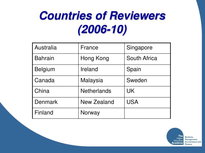 Countries of Reviewers