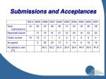 submissions and acceptances