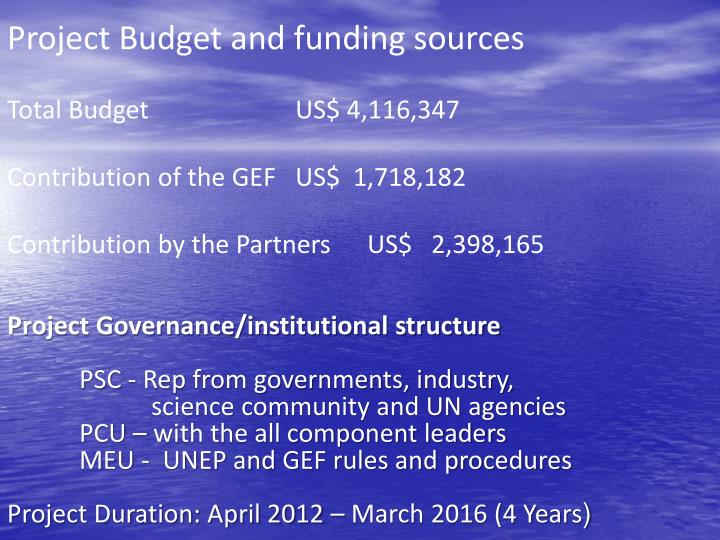 Project Budget and funding sources
