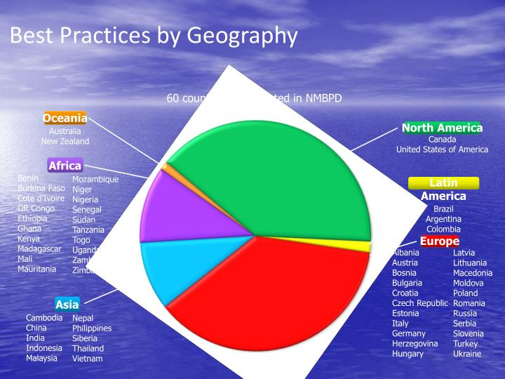 Best Practices by Geography