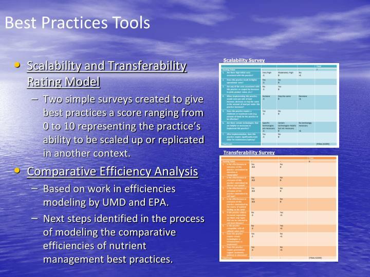 Best Practices Tools