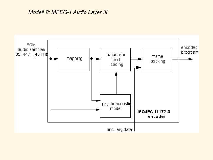 Modell 2: MPEG-1 Audio Layer III