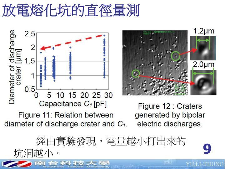 放電熔化坑的直徑量測