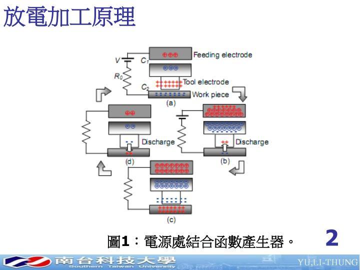 放電加工原理