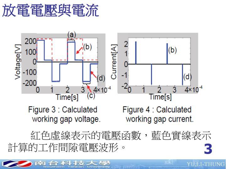 放電電壓與電流
