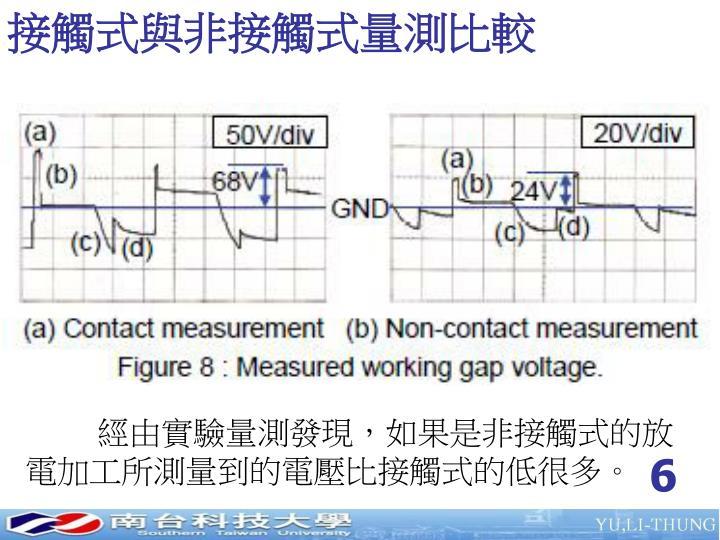 接觸式與非接觸式量測比較