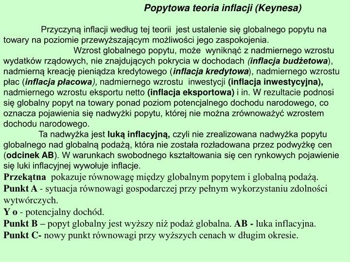 Popytowa teoria inflacji (Keynesa)