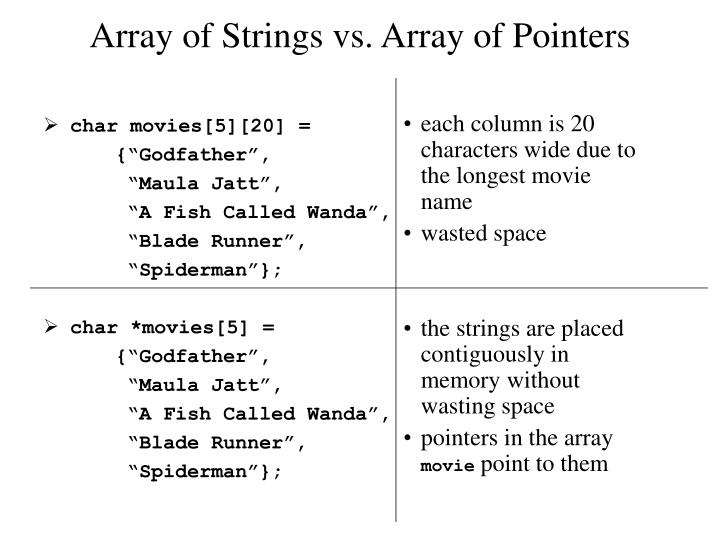 Array of Strings vs. Array of Pointers