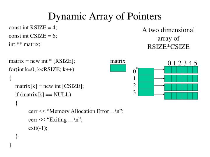 Dynamic Array of Pointers