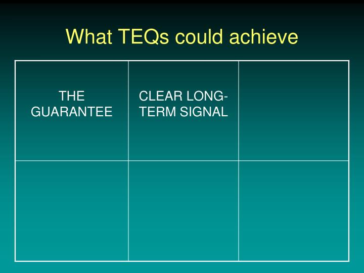 What TEQs could achieve