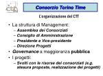 l organizzazione del ctt