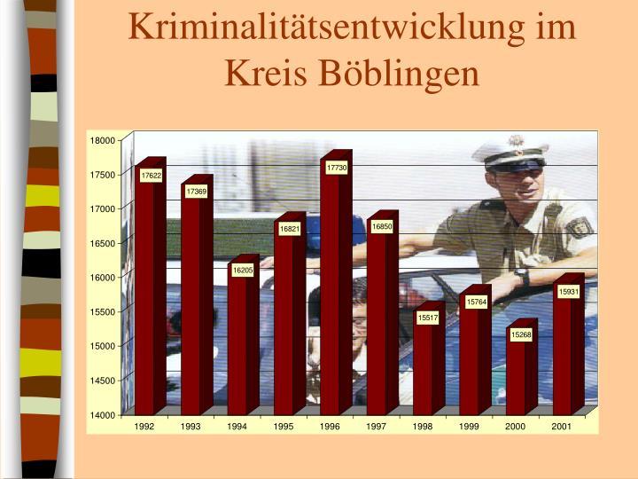 Kriminalitätsentwicklung im Kreis Böblingen