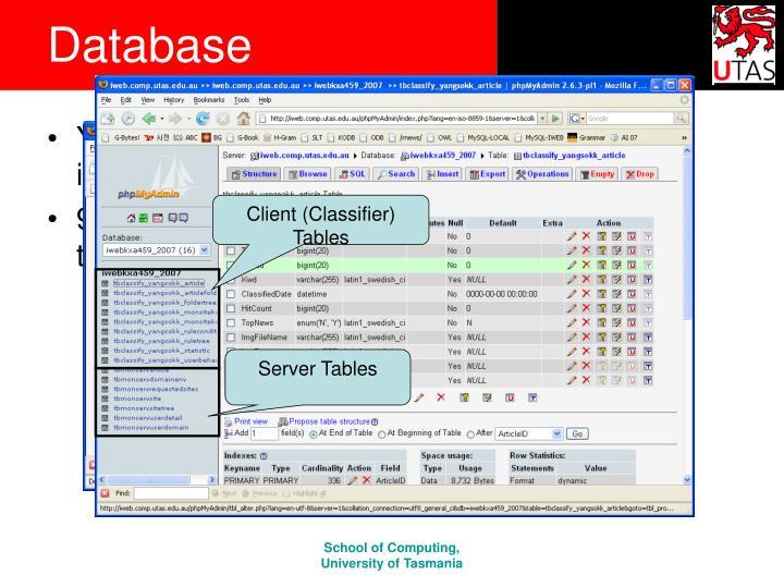 Client (Classifier) Tables