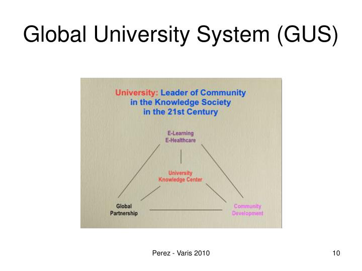 Global University System (GUS)