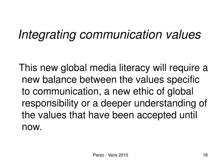 Integrating communication values