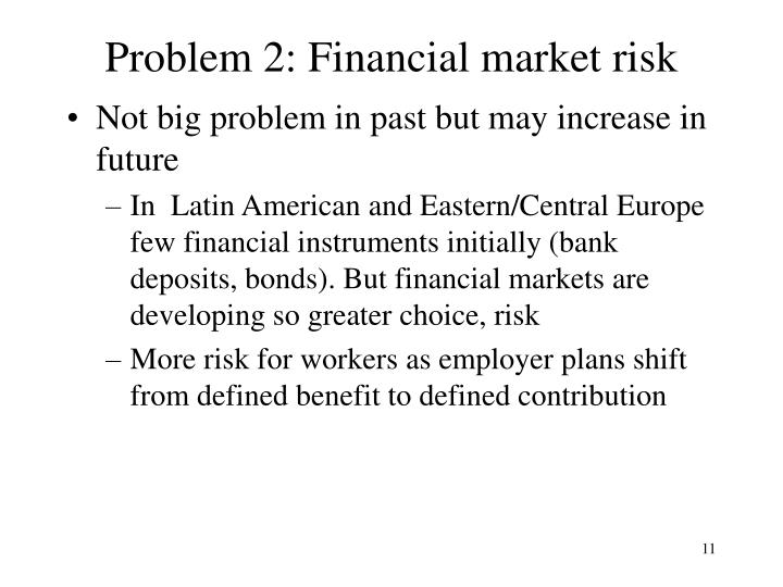 Problem 2: Financial market risk