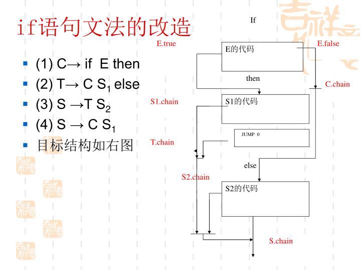 (1) C→ if  E then