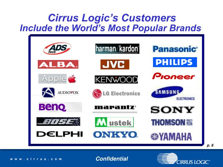Cirrus Logic's Customers