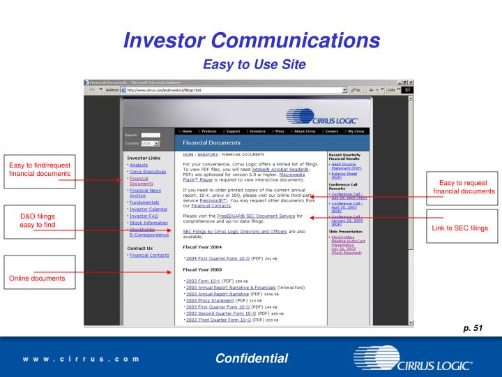 Investor Communications