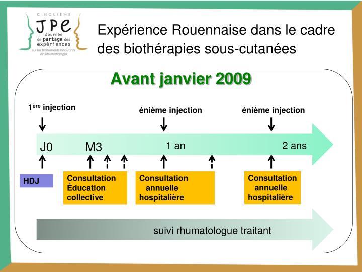 Expérience Rouennaise dans le cadre des biothérapies sous-cutanées