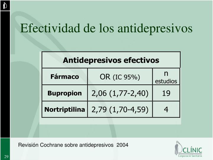 Efectividad de los antidepresivos