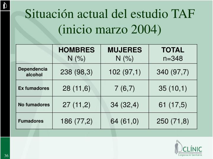 Situación actual del estudio TAF