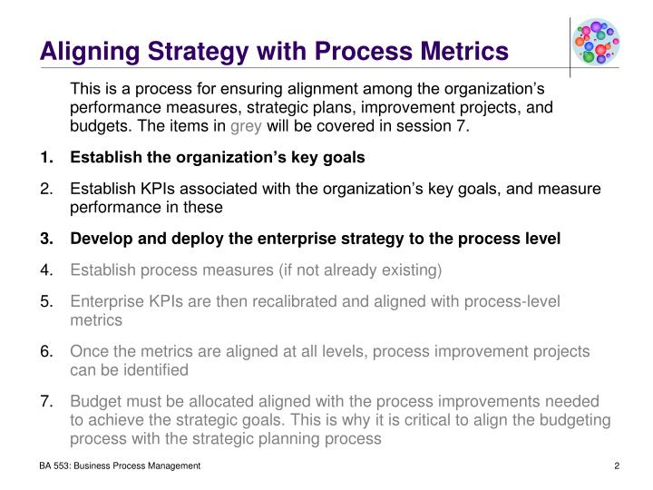 Aligning strategy with process metrics