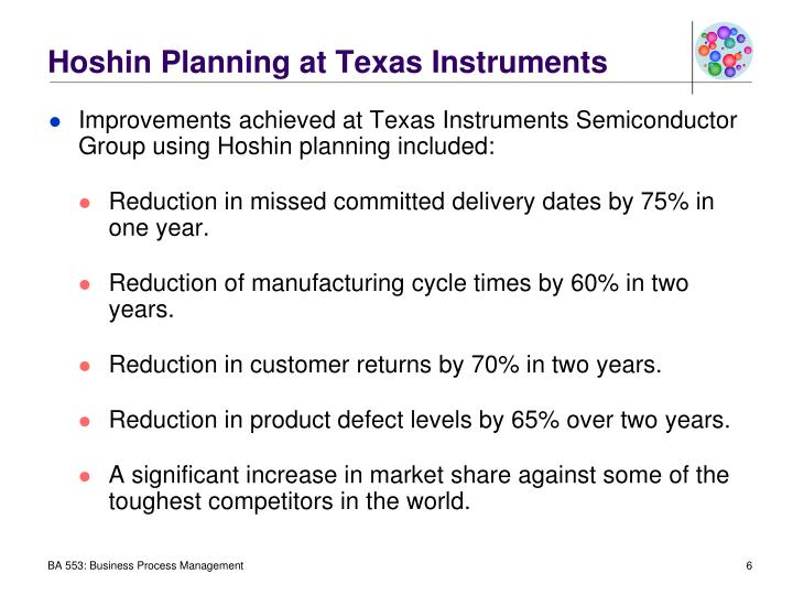 Hoshin Planning at Texas Instruments