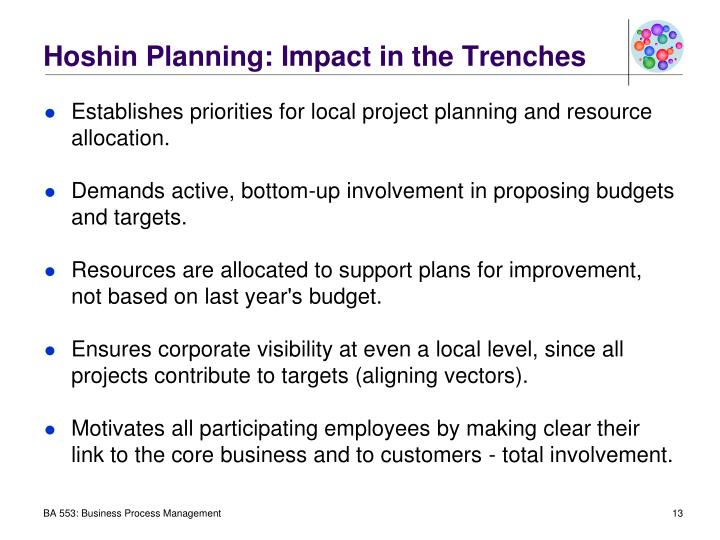 Hoshin Planning: Impact in the Trenches