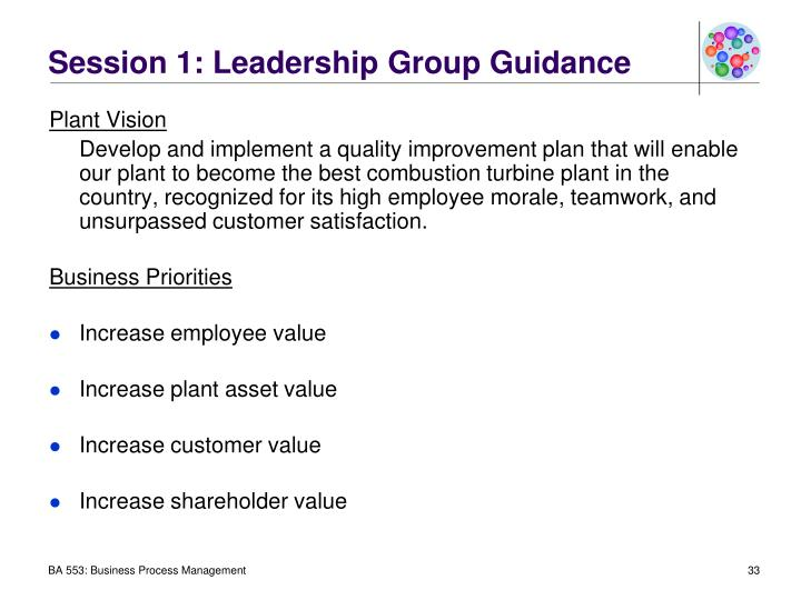 Session 1: Leadership Group Guidance