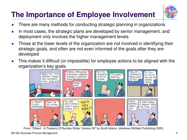 The Importance of Employee Involvement