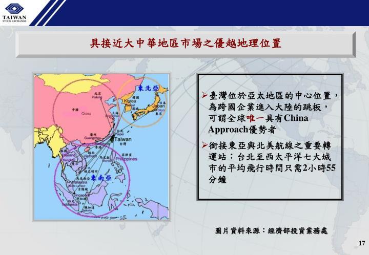 具接近大中華地區市場之優越地理位置