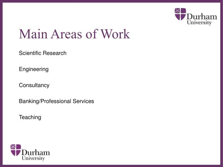 Main Areas of Work