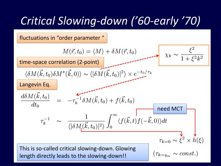 Critical Slowing-down ('60-early '70)