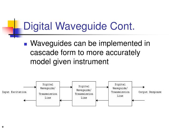 Digital Waveguide Cont.