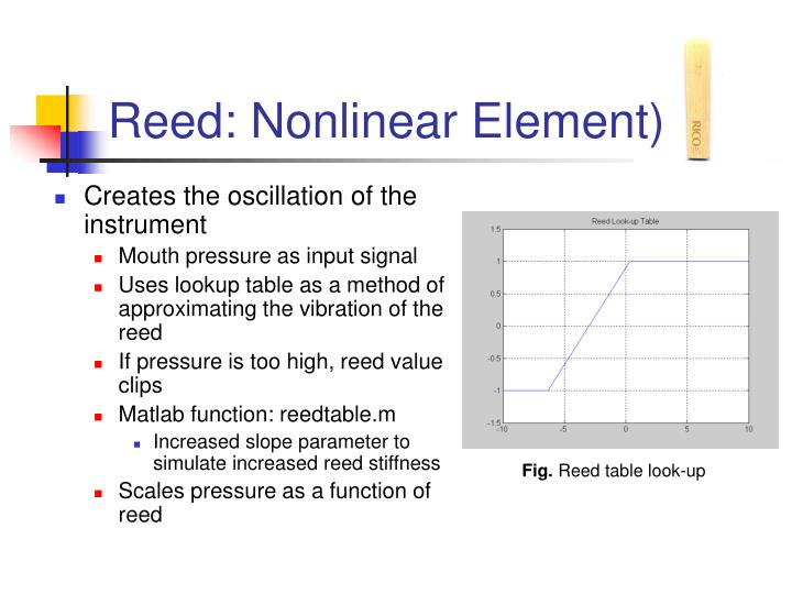 Reed: Nonlinear Element)