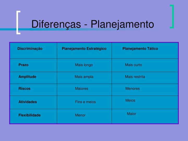 Diferenças - Planejamento