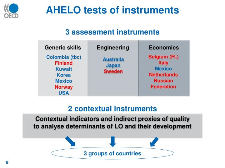 3 assessment instruments
