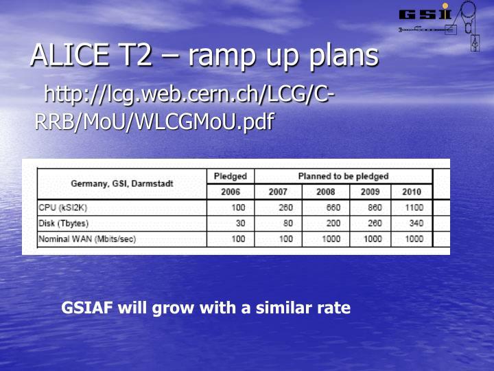 ALICE T2 – ramp up plans