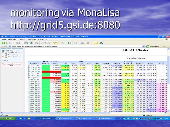 monitoringvia MonaLisa