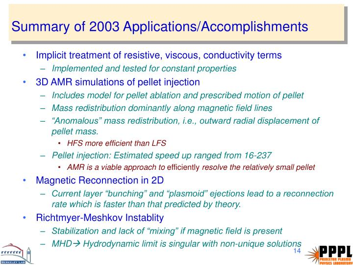 Summary of 2003 Applications/Accomplishments