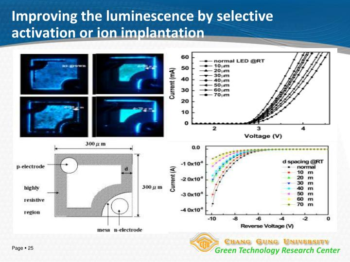 Improving the luminescence by selective activation or ion implantation